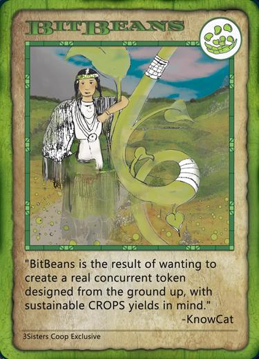 BITBEANS